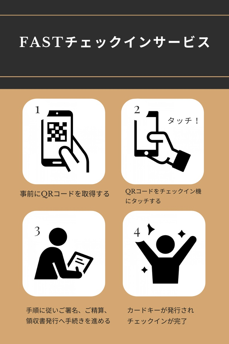 Fastチェックインサービス開始/Information of Fast Check-In service